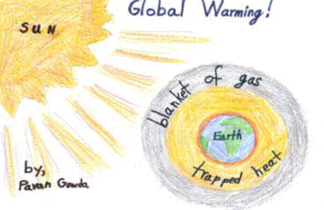 global warming warning essay